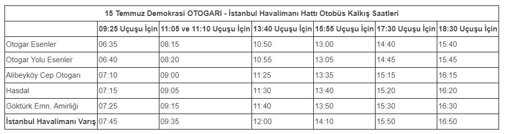 Havaist İstanbul 15 Temmuz Demokrasi Otogarı – İstanbul Havalimanı Hattı