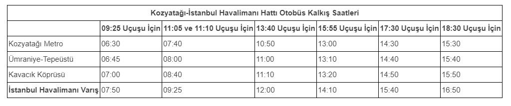 Havaist Kozyatağı Metro – İstanbul Havalimanı Seferleri